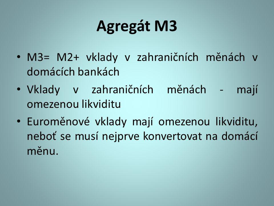 Agregát M3 M3= M2+ vklady v zahraničních měnách v domácích bankách Vklady v zahraničních měnách - mají omezenou likviditu Euroměnové vklady mají omeze