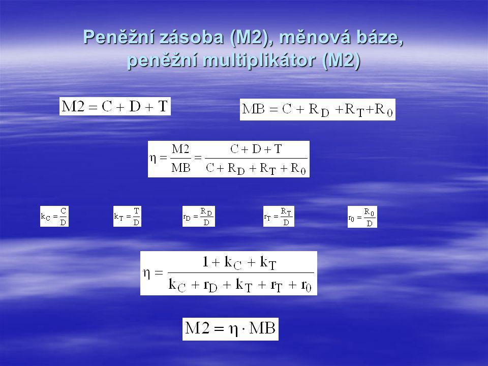 Peněžní zásoba (M2), měnová báze, peněžní multiplikátor (M2)