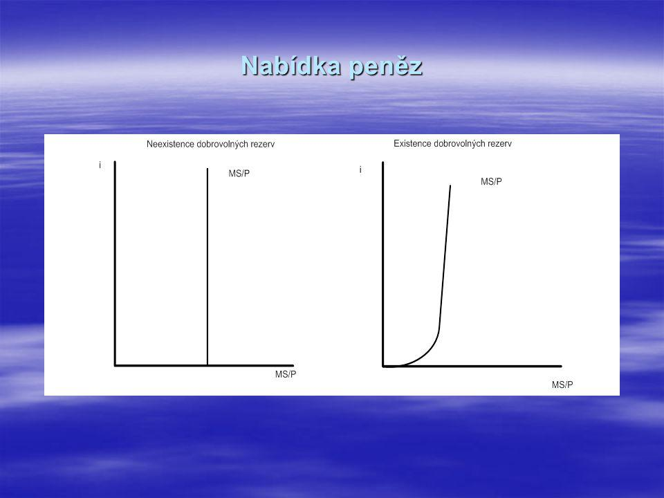 Poptávka po penězích - modely  Transakční modely –Kvantitativní teorie peněz –Baumolův-Tobinův model  Portfoliové modely –Friedmanova teorie –Tobinův model Keynesova teorie poptávky po penězích