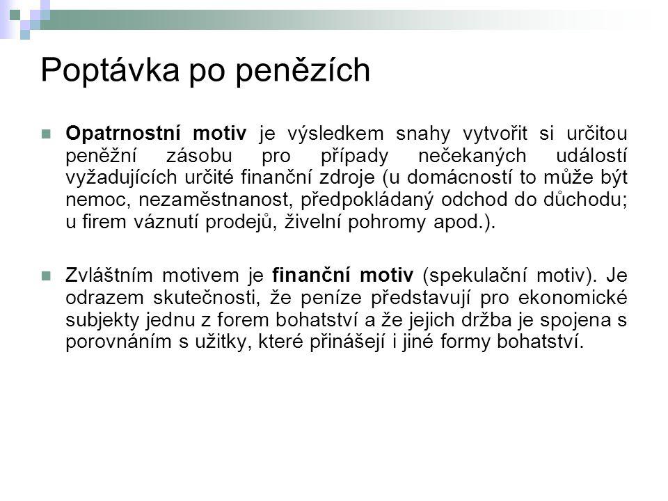 Poptávka po penězích Opatrnostní motiv je výsledkem snahy vytvořit si určitou peněžní zásobu pro případy nečekaných událostí vyžadujících určité finan