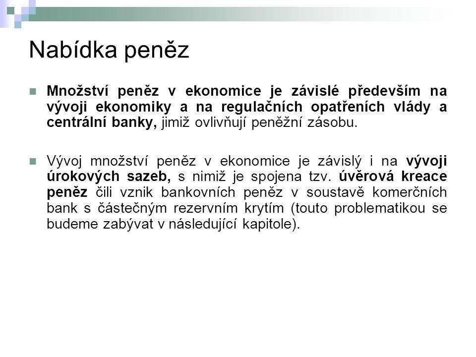 Nabídka peněz Množství peněz v ekonomice je závislé především na vývoji ekonomiky a na regulačních opatřeních vlády a centrální banky, jimiž ovlivňují