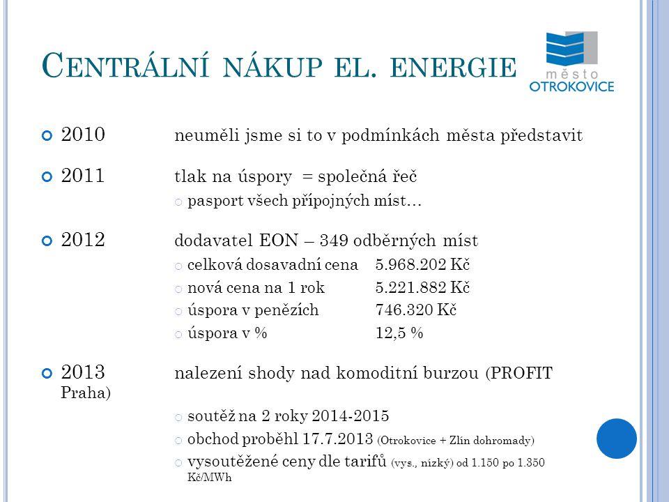 C ENTRÁLNÍ NÁKUP EL. ENERGIE 2010 neuměli jsme si to v podmínkách města představit 2011 tlak na úspory = společná řeč  pasport všech přípojných míst…