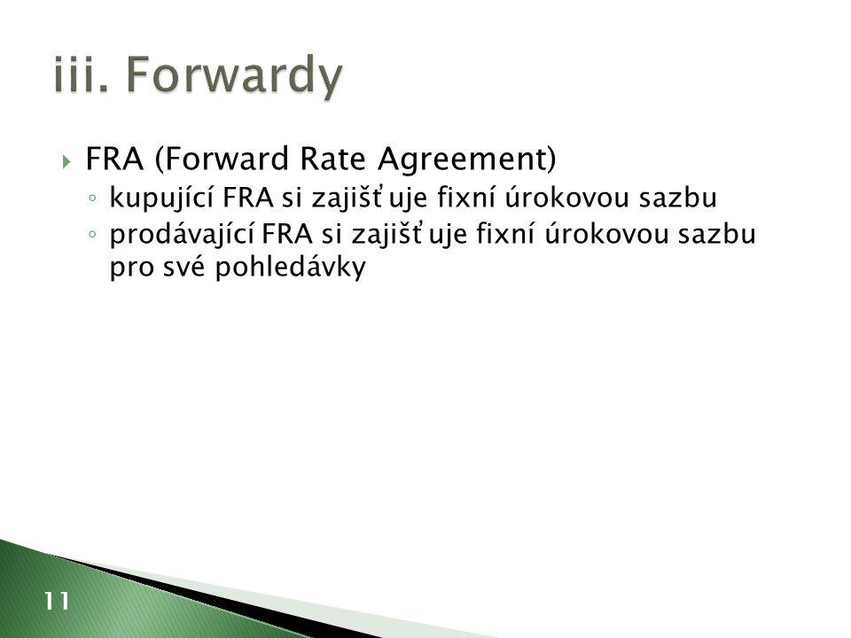  FRA (Forward Rate Agreement) ◦ kupující FRA si zajišťuje fixní úrokovou sazbu ◦ prodávající FRA si zajišťuje fixní úrokovou sazbu pro své pohledávky 11