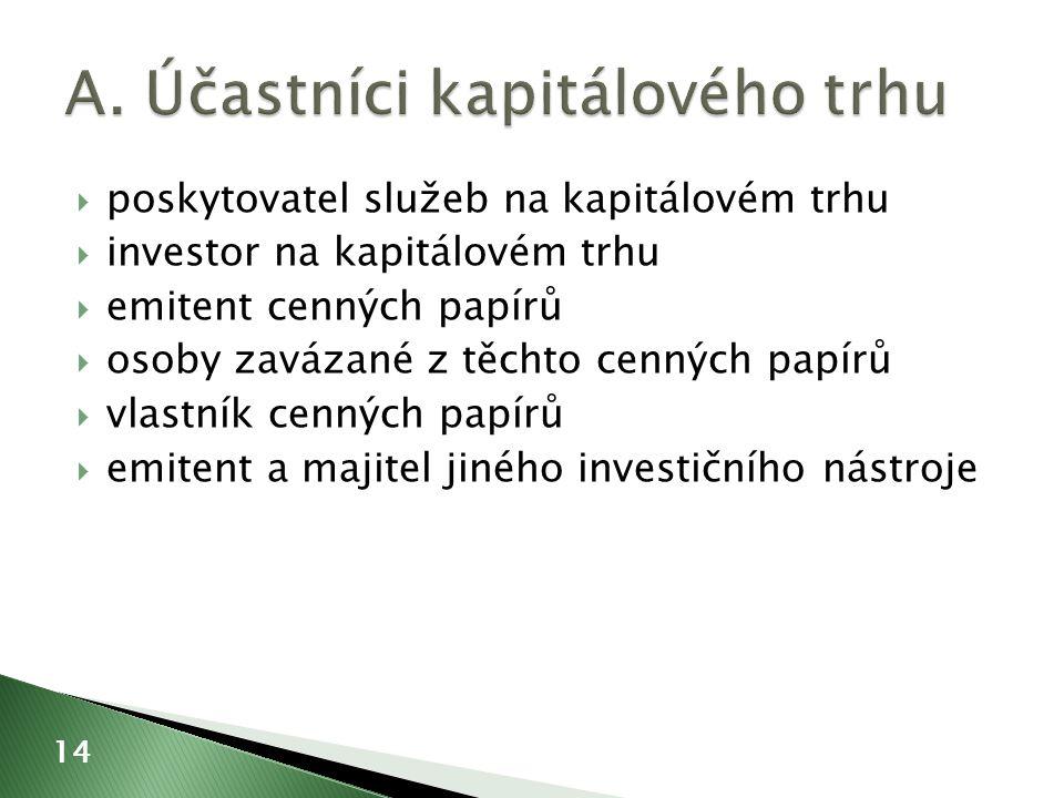  poskytovatel služeb na kapitálovém trhu  investor na kapitálovém trhu  emitent cenných papírů  osoby zavázané z těchto cenných papírů  vlastník cenných papírů  emitent a majitel jiného investičního nástroje 14