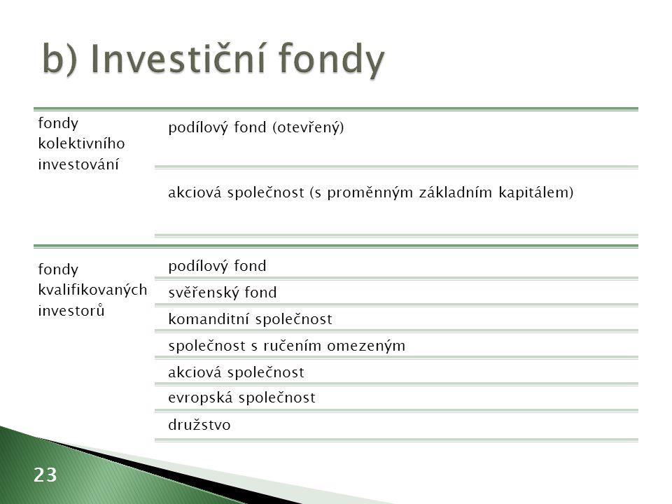 fondy kolektivního investování podílový fond (otevřený) akciová společnost (s proměnným základním kapitálem) fondy kvalifikovaných investorů podílový fond svěřenský fond komanditní společnost společnost s ručením omezeným akciová společnost evropská společnost družstvo 23