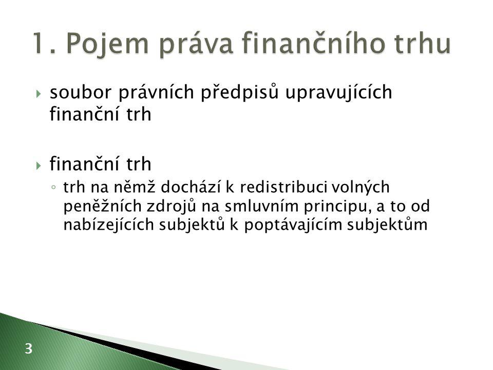  soubor právních předpisů upravujících finanční trh  finanční trh ◦ trh na němž dochází k redistribuci volných peněžních zdrojů na smluvním principu, a to od nabízejících subjektů k poptávajícím subjektům 3