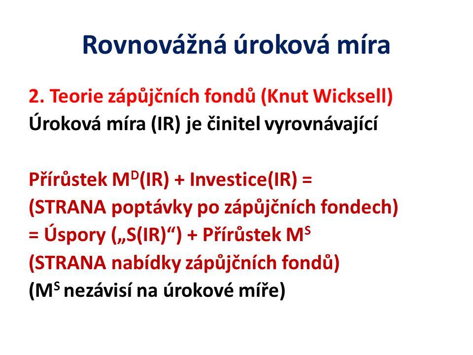 Rovnovážná úroková míra 2. Teorie zápůjčních fondů (Knut Wicksell) Úroková míra (IR) je činitel vyrovnávající Přírůstek M D (IR) + Investice(IR) = (ST