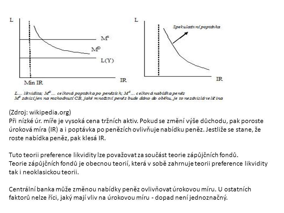 (Zdroj: wikipedia.org) Při nízké úr. míře je vysoká cena tržních aktiv. Pokud se změní výše důchodu, pak poroste úroková míra (IR) a i poptávka po pen