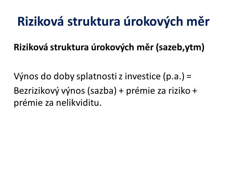 Riziková struktura úrokových měr Riziková struktura úrokových měr (sazeb,ytm) Výnos do doby splatnosti z investice (p.a.) = Bezrizikový výnos (sazba)