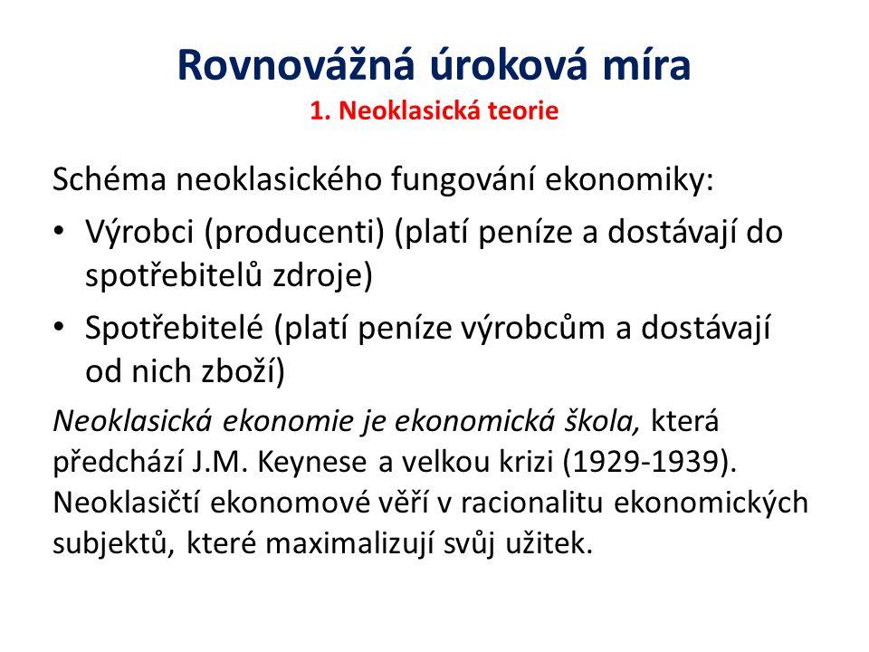 Rovnovážná úroková míra 1. Neoklasická teorie Schéma neoklasického fungování ekonomiky: Výrobci (producenti) (platí peníze a dostávají do spotřebitelů