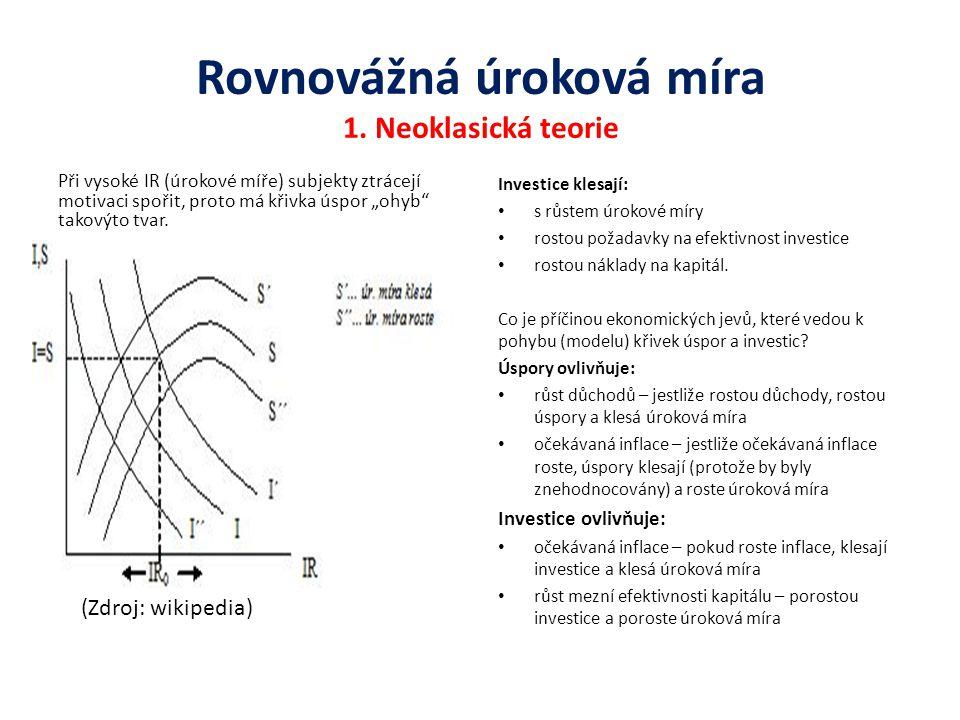 """Rovnovážná úroková míra 1. Neoklasická teorie Při vysoké IR (úrokové míře) subjekty ztrácejí motivaci spořit, proto má křivka úspor """"ohyb"""" takovýto tv"""