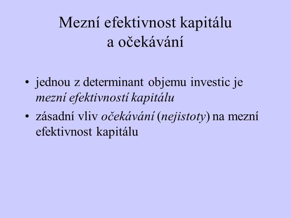 Mezní efektivnost kapitálu a očekávání jednou z determinant objemu investic je mezní efektivností kapitálu zásadní vliv očekávání (nejistoty) na mezní