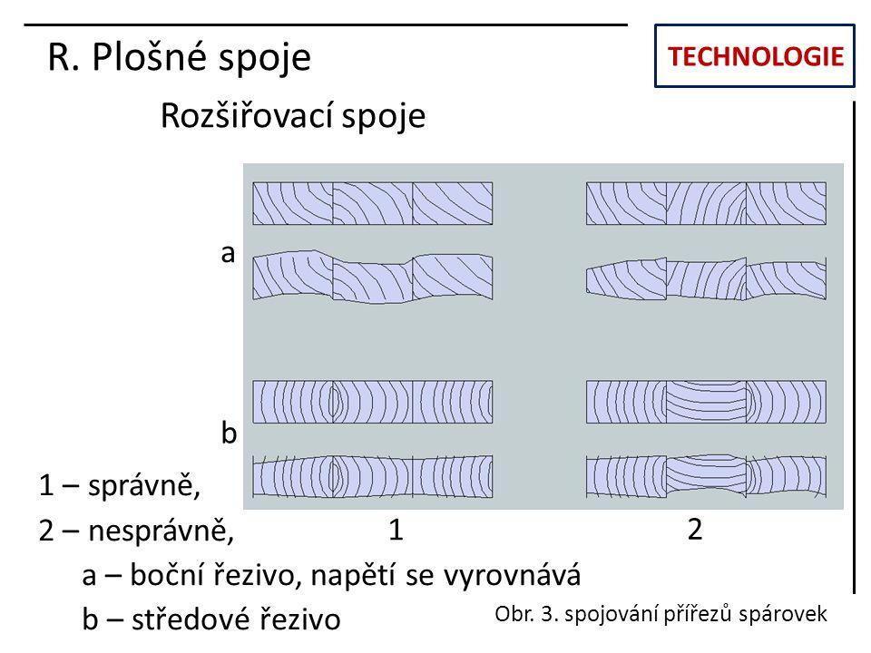TECHNOLOGIE R. Plošné spoje Rozšiřovací spoje 1 – správně, 2 – nesprávně, a – boční řezivo, napětí se vyrovnává b – středové řezivo Obr. 3. spojování