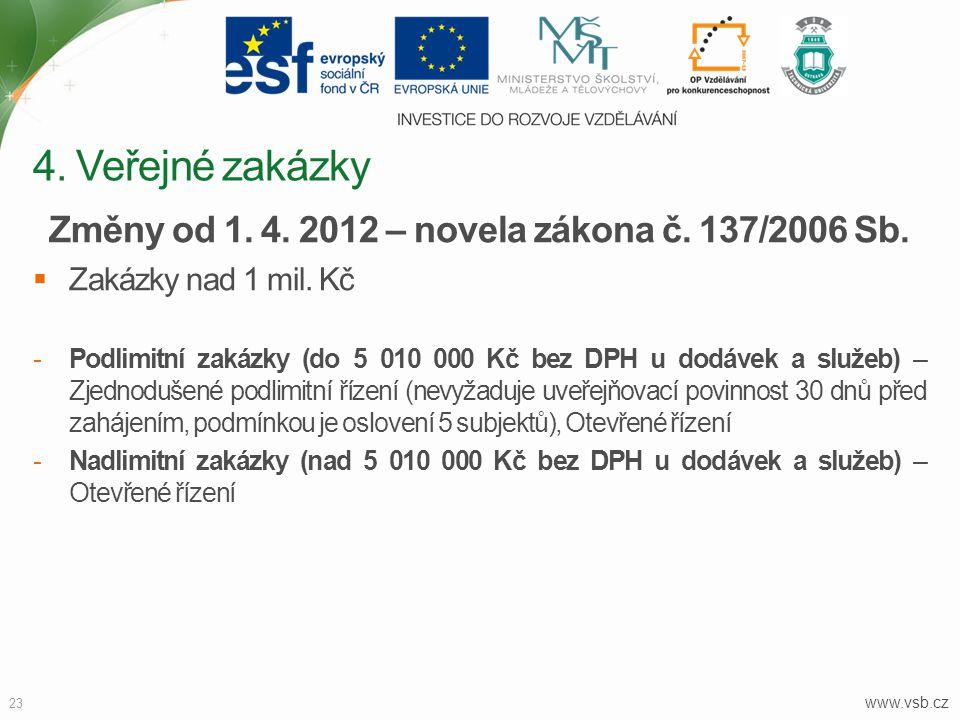 www.vsb.cz 23 Změny od 1. 4. 2012 – novela zákona č. 137/2006 Sb.  Zakázky nad 1 mil. Kč -Podlimitní zakázky (do 5 010 000 Kč bez DPH u dodávek a slu
