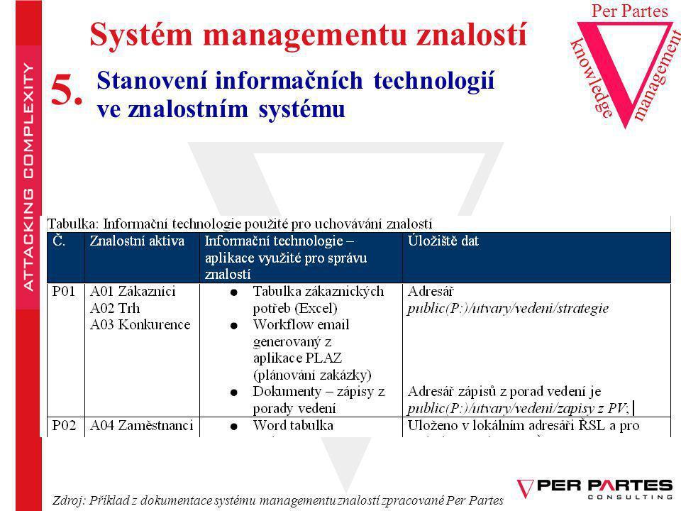 Systém managementu znalostí knowledge Per Partes management Stanovení informačních technologií ve znalostním systému 5. Zdroj: Příklad z dokumentace s