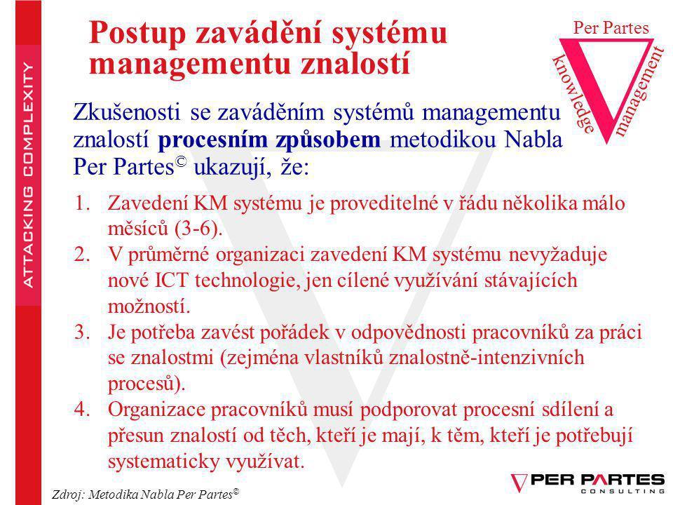 Postup zavádění systému managementu znalostí knowledge Per Partes management Zkušenosti se zaváděním systémů managementu znalostí procesním způsobem m