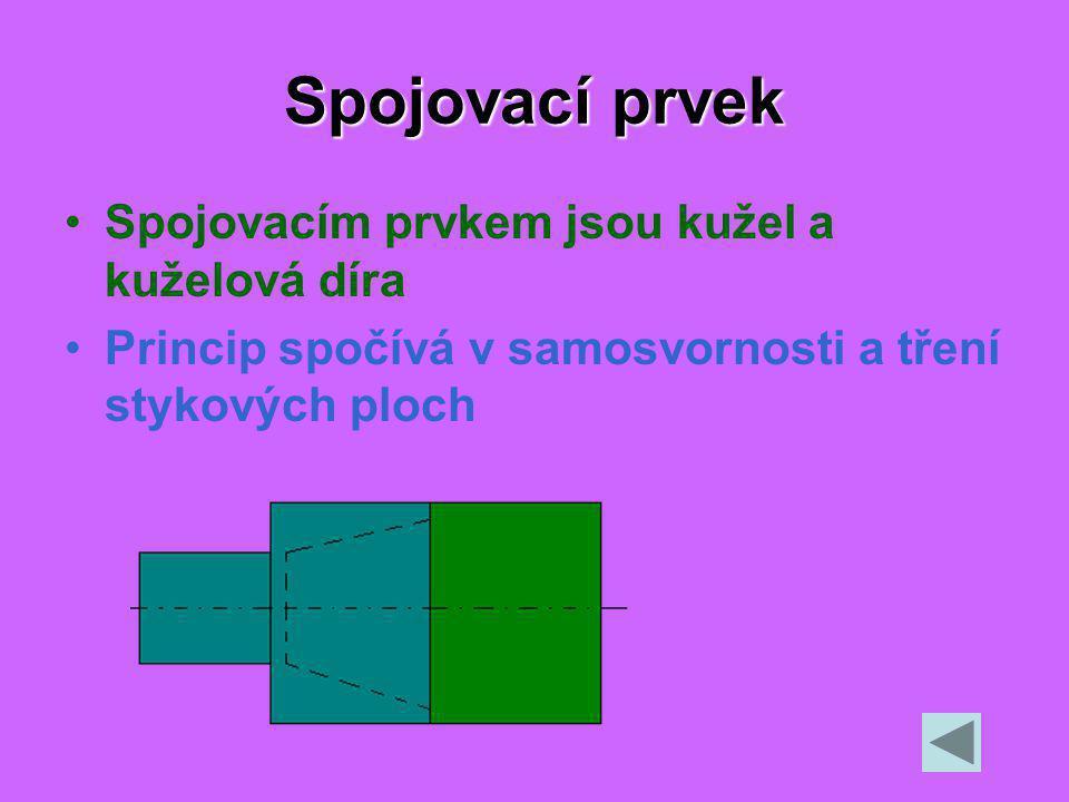 Spojovací prvek Spojovacím prvkem jsou kužel a kuželová díra Princip spočívá v samosvornosti a tření stykových ploch