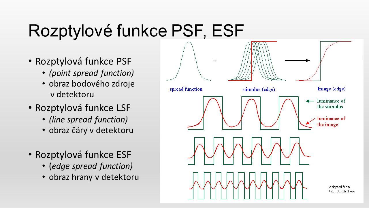 Rozptylové funkce PSF, ESF Rozptylová funkce PSF (point spread function) obraz bodového zdroje v detektoru Rozptylová funkce LSF (line spread function) obraz čáry v detektoru Rozptylová funkce ESF (edge spread function) obraz hrany v detektoru
