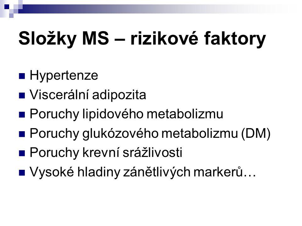 Složky MS – rizikové faktory Hypertenze Viscerální adipozita Poruchy lipidového metabolizmu Poruchy glukózového metabolizmu (DM) Poruchy krevní srážli