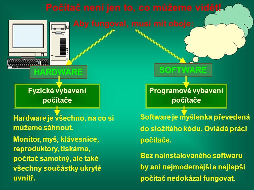 HARDWARE Fyzické vybavení počítače Software je myšlenka převedená do složitého kódu. Ovládá práci počítače. Bez nainstalovaného softwaru by ani nejmod