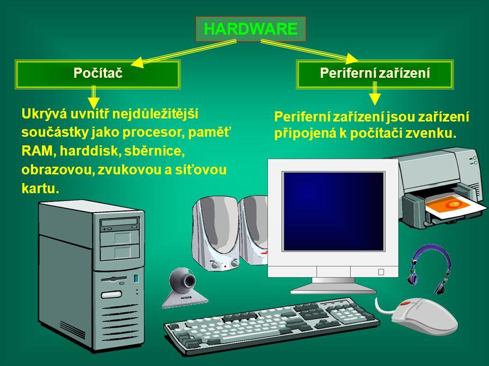 HARDWARE Počítač Periferní zařízení jsou zařízení připojená k počítači zvenku. Ukrývá uvnitř nejdůležitější součástky jako procesor, paměť RAM, harddi
