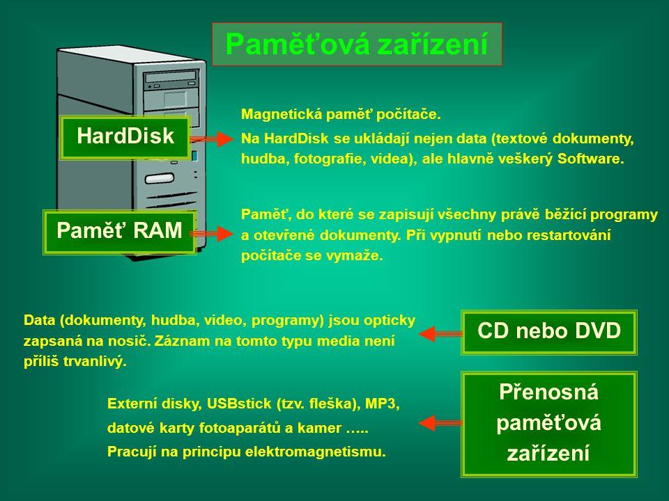 Paměťová zařízení HardDisk Magnetická paměť počítače. Na HardDisk se ukládají nejen data (textové dokumenty, hudba, fotografie, videa), ale hlavně veš