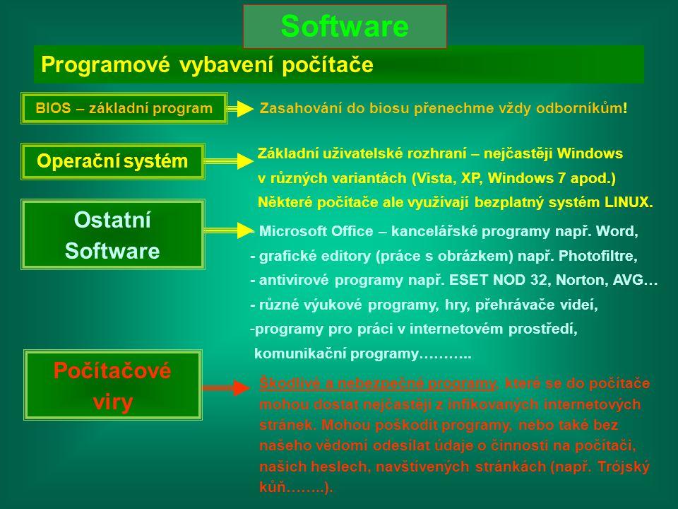 - Microsoft Office – kancelářské programy např. Word, - grafické editory (práce s obrázkem) např. Photofiltre, - antivirové programy např. ESET NOD 32
