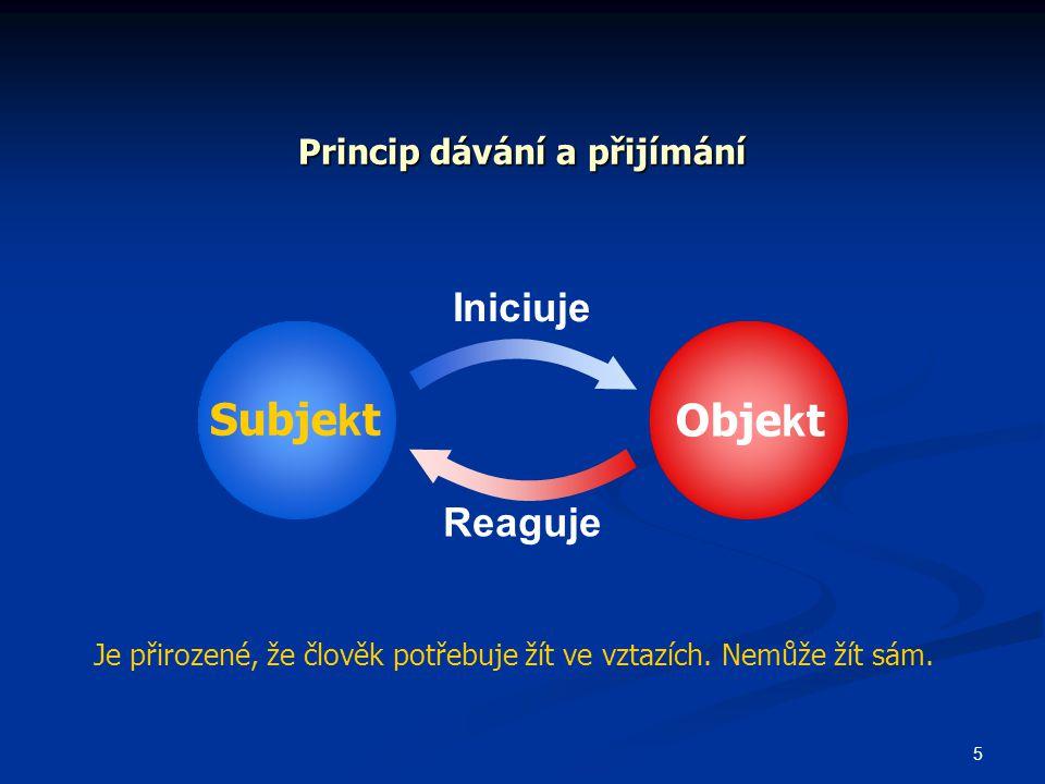 5 Princip dávání a přijímání Subje k t Obje k t Iniciuje Reaguje Je přirozené, že člověk potřebuje žít ve vztazích.