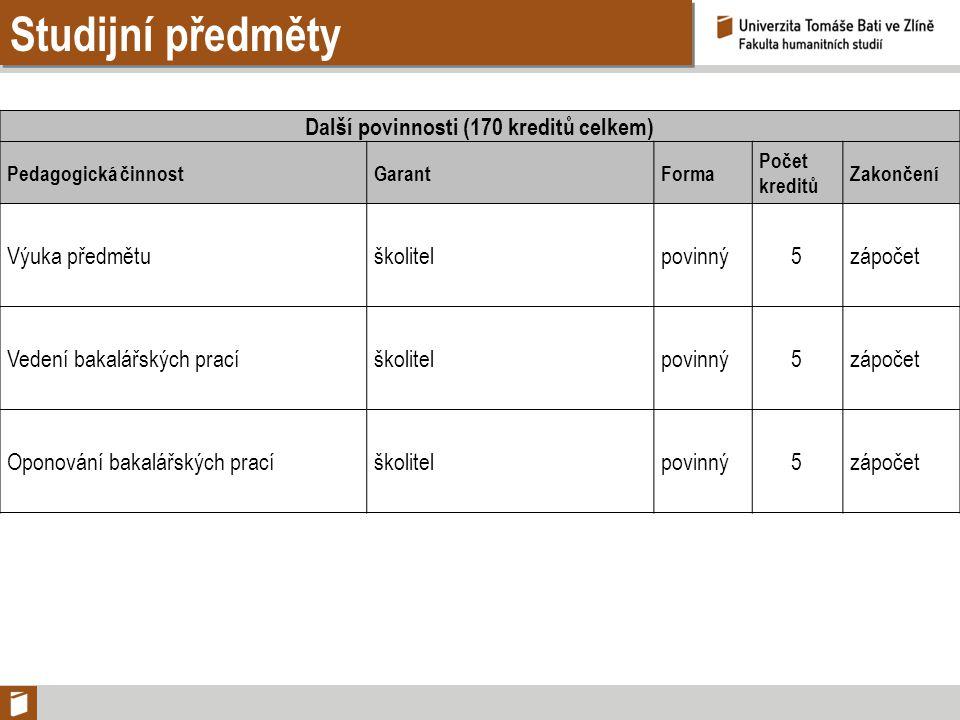 Studijní předměty Další povinnosti (170 kreditů celkem) Pedagogická činnostGarantForma Počet kreditů Zakončení Výuka předmětuškolitelpovinný5zápočet V