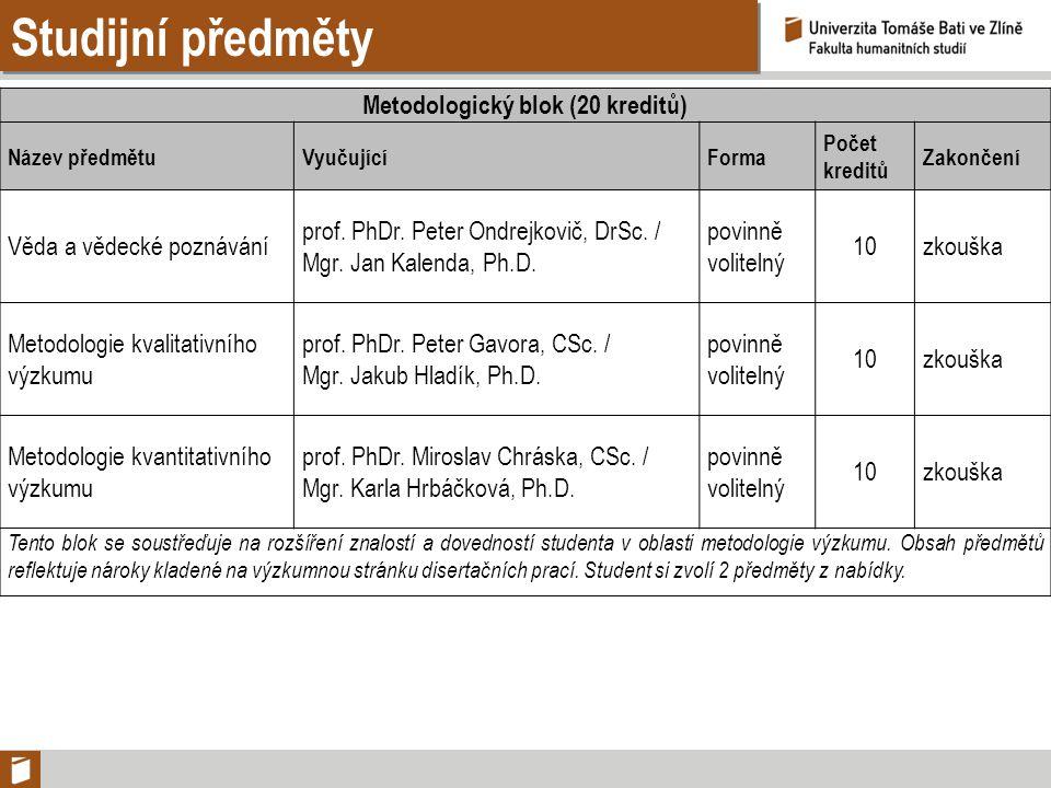 Studijní předměty Metodologický blok (20 kreditů) Název předmětuVyučujícíForma Počet kreditů Zakončení Věda a vědecké poznávání prof. PhDr. Peter Ondr