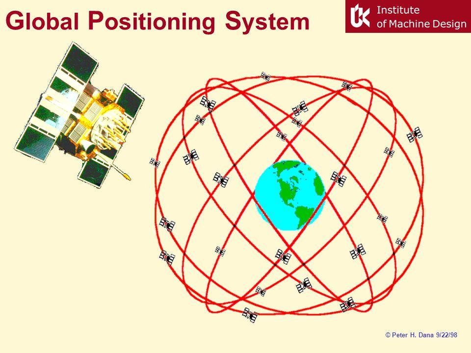 G lobal P ositioning S ystem © Peter H. Dana 9/22/98