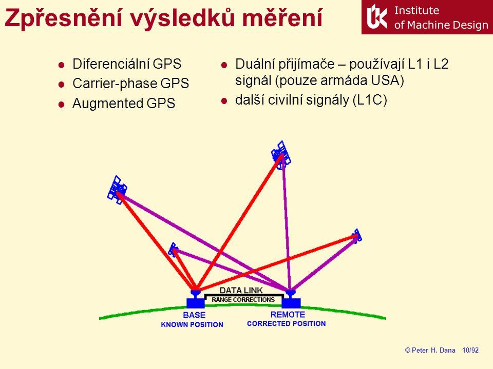 Zpřesnění výsledků měření Diferenciální GPS Carrier-phase GPS Augmented GPS Duální přijímače – používají L1 i L2 signál (pouze armáda USA) další civilní signály (L1C) © Peter H.