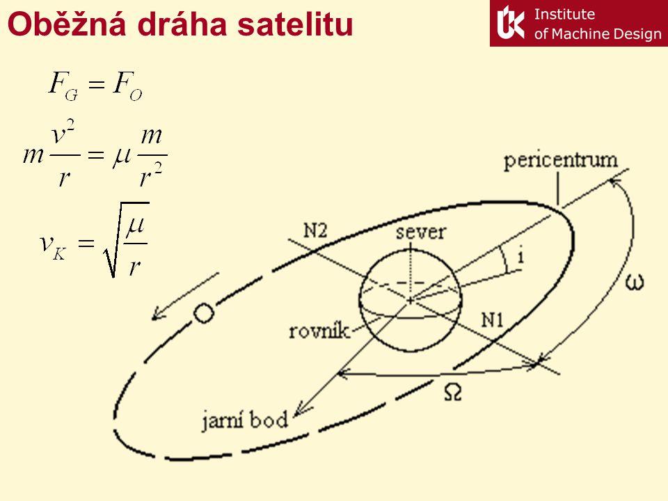 Oběžná dráha satelitu