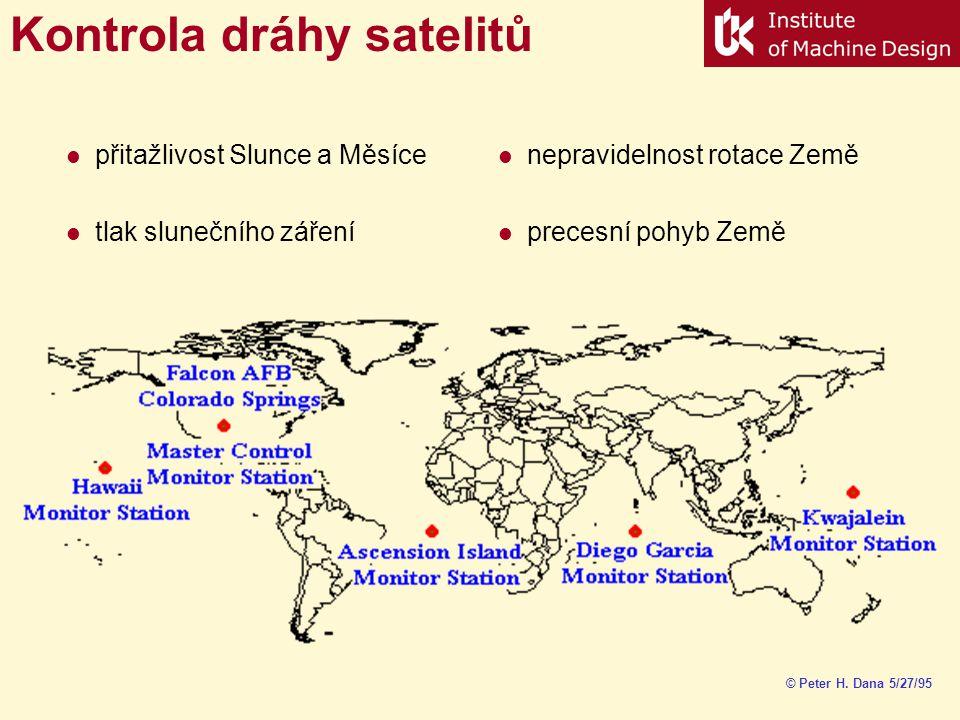 Signály vysílané satelity © Peter H. Dana 4/98