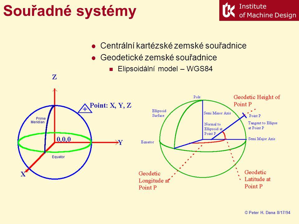 Souřadné systémy Centrální kartézské zemské souřadnice Geodetické zemské souřadnice Elipsoidální model – WGS84 © Peter H.