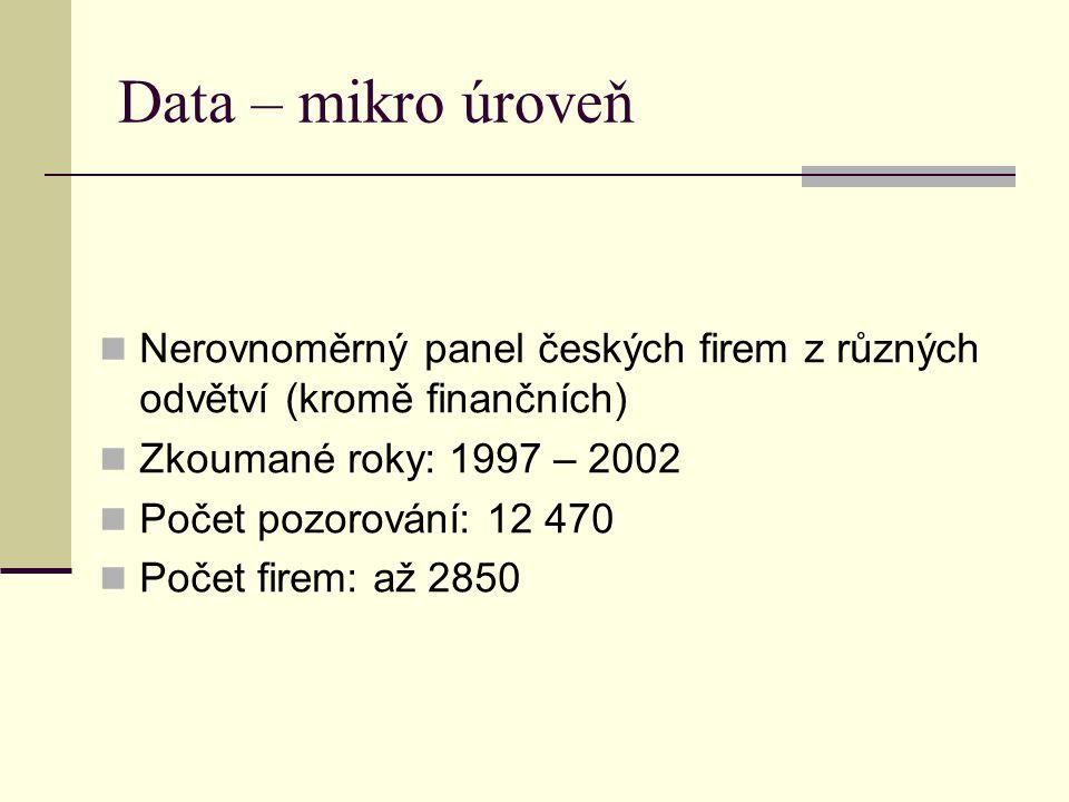 Data – mikro úroveň Nerovnoměrný panel českých firem z různých odvětví (kromě finančních) Zkoumané roky: 1997 – 2002 Počet pozorování: 12 470 Počet fi