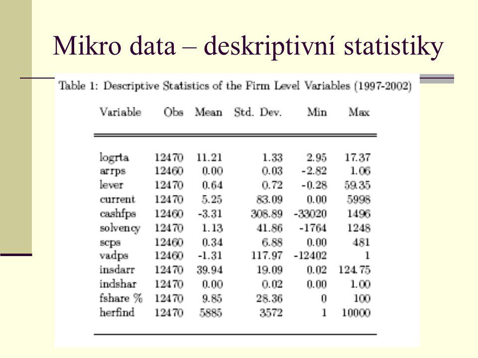 Mikro data – deskriptivní statistiky