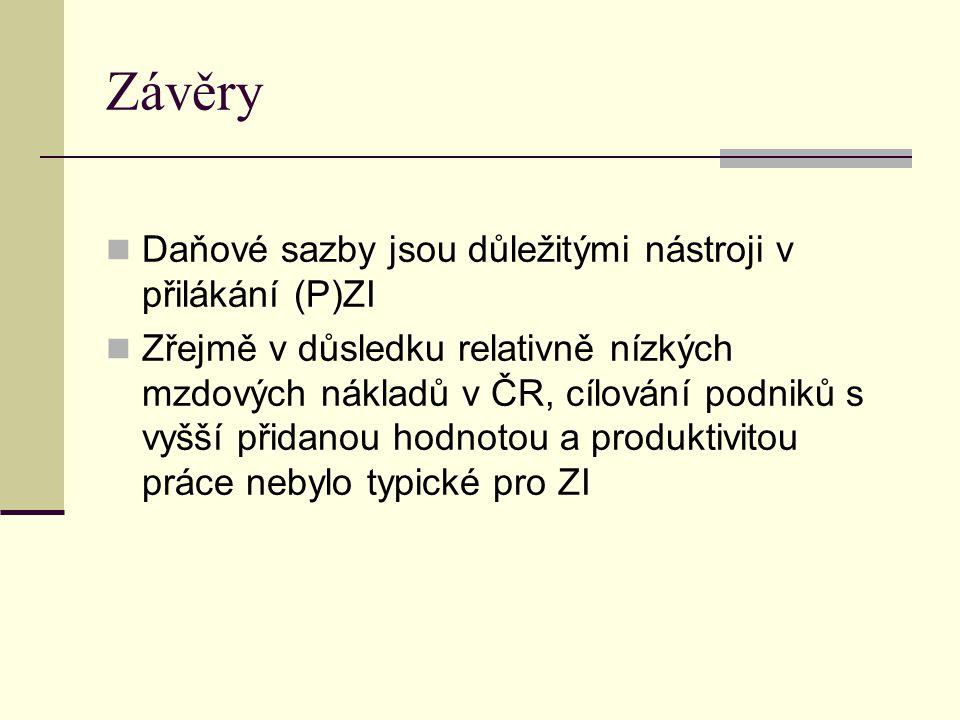 Závěry Daňové sazby jsou důležitými nástroji v přilákání (P)ZI Zřejmě v důsledku relativně nízkých mzdových nákladů v ČR, cílování podniků s vyšší při
