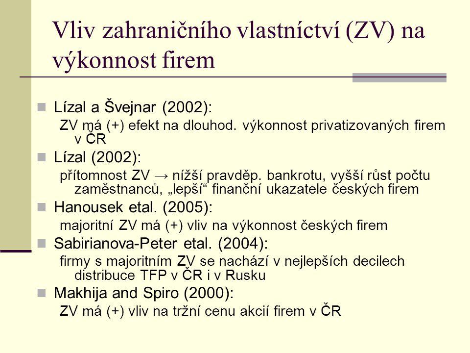 Vliv zahraničního vlastníctví (ZV) na výkonnost firem Lízal a Švejnar (2002): ZV má (+) efekt na dlouhod. výkonnost privatizovaných firem v ČR Lízal (