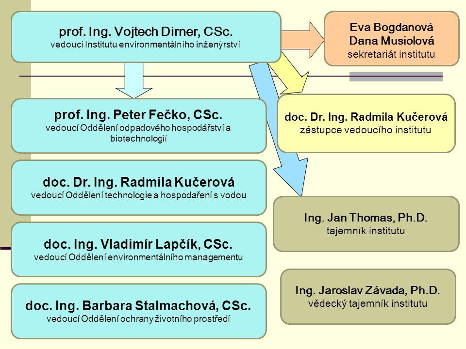 doc.Dr. Ing. Radmila Kučerová vedoucí Oddělení technologie a hospodaření s vodou prof.