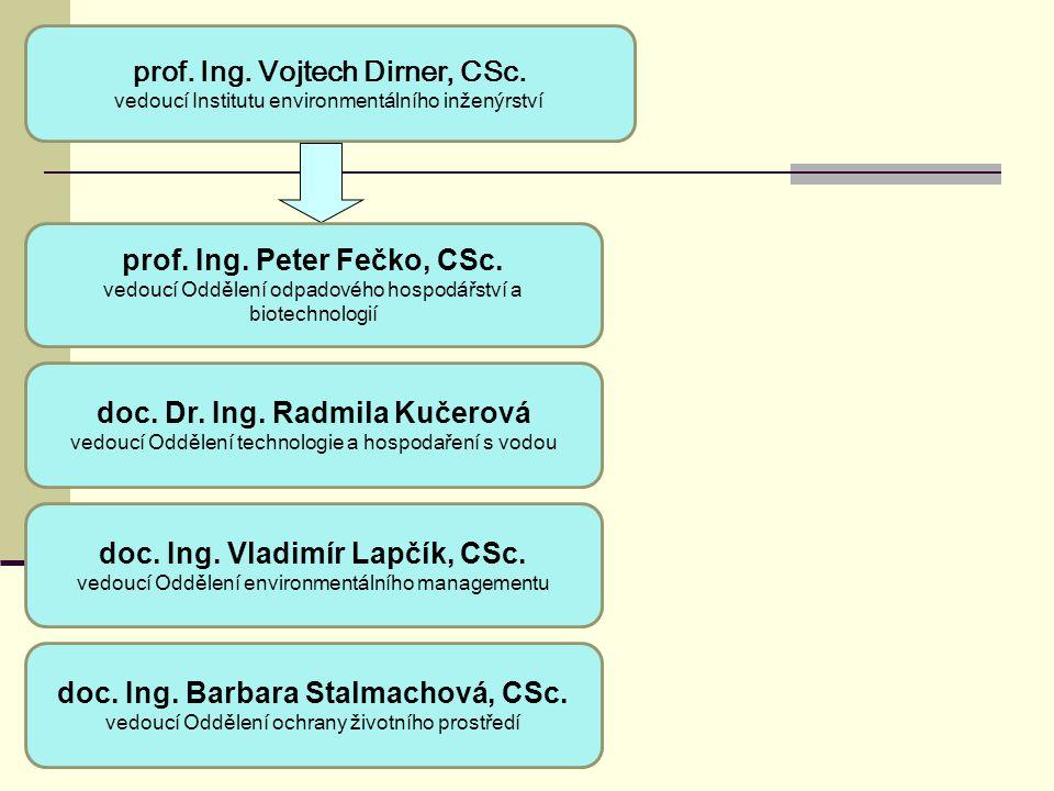 prof.Ing. Peter Fečko, CSc. vedoucí Oddělení odpadového hospodářství a biotechnologií doc.