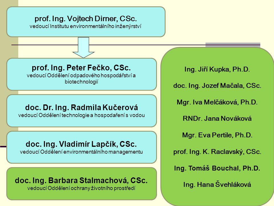 Ing.Jiří Kupka, Ph.D. doc. Ing. Jozef Mačala, CSc.