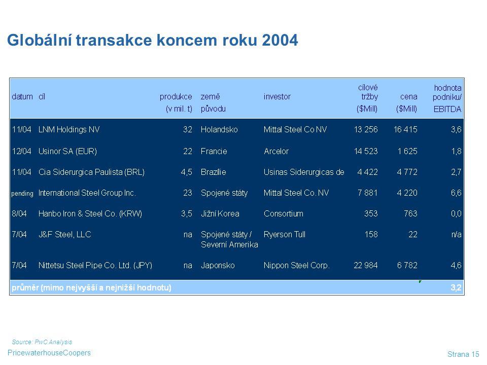 PricewaterhouseCoopers Strana 15 Source: PwC Analysis Globální transakce koncem roku 2004