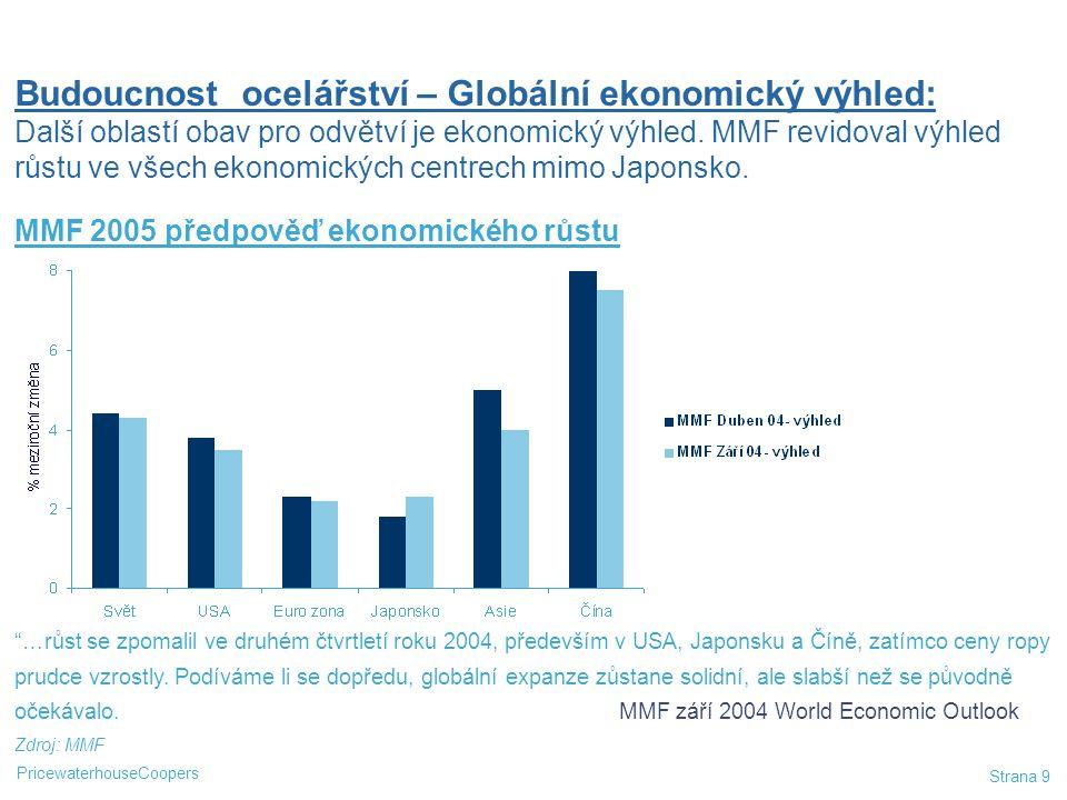"""PricewaterhouseCoopers Strana 9 Zdroj: MMF MMF 2005 předpověď ekonomického růstu """"…růst se zpomalil ve druhém čtvrtletí roku 2004, především v USA, Ja"""