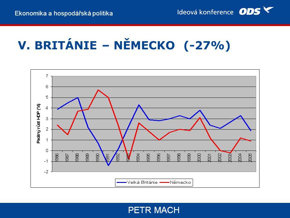 Ekonomika a hospodářská politika PETR MACH V. BRITÁNIE – NĚMECKO (-27%)