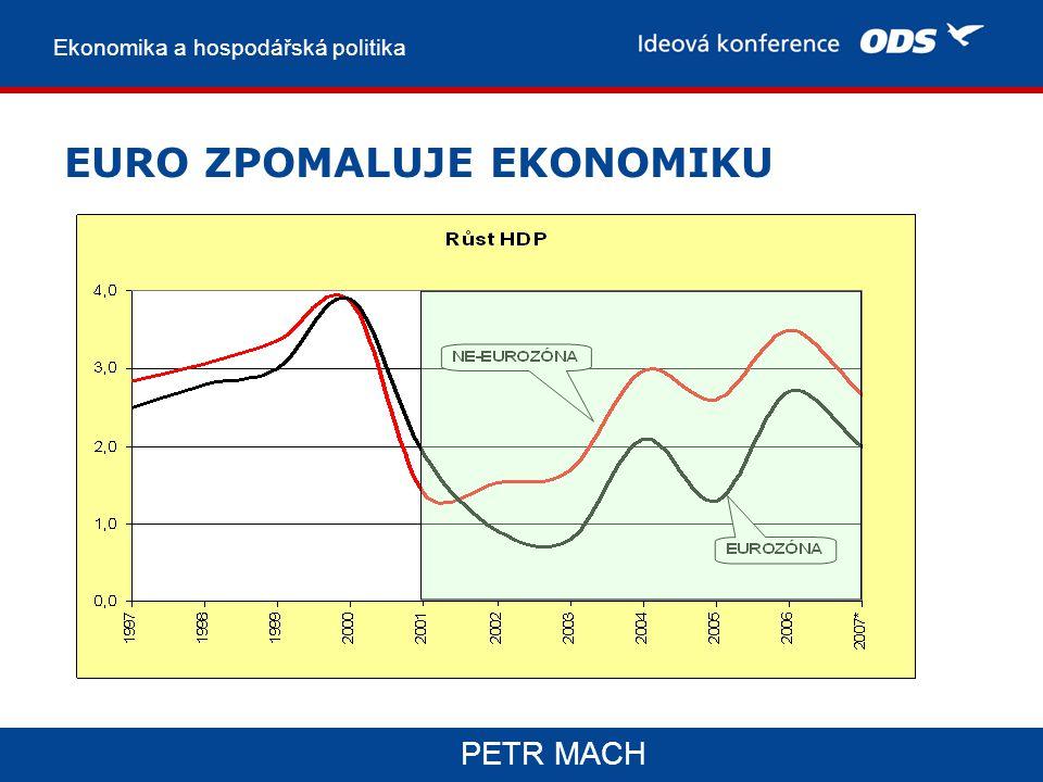 Ekonomika a hospodářská politika PETR MACH EURO ZPOMALUJE EKONOMIKU