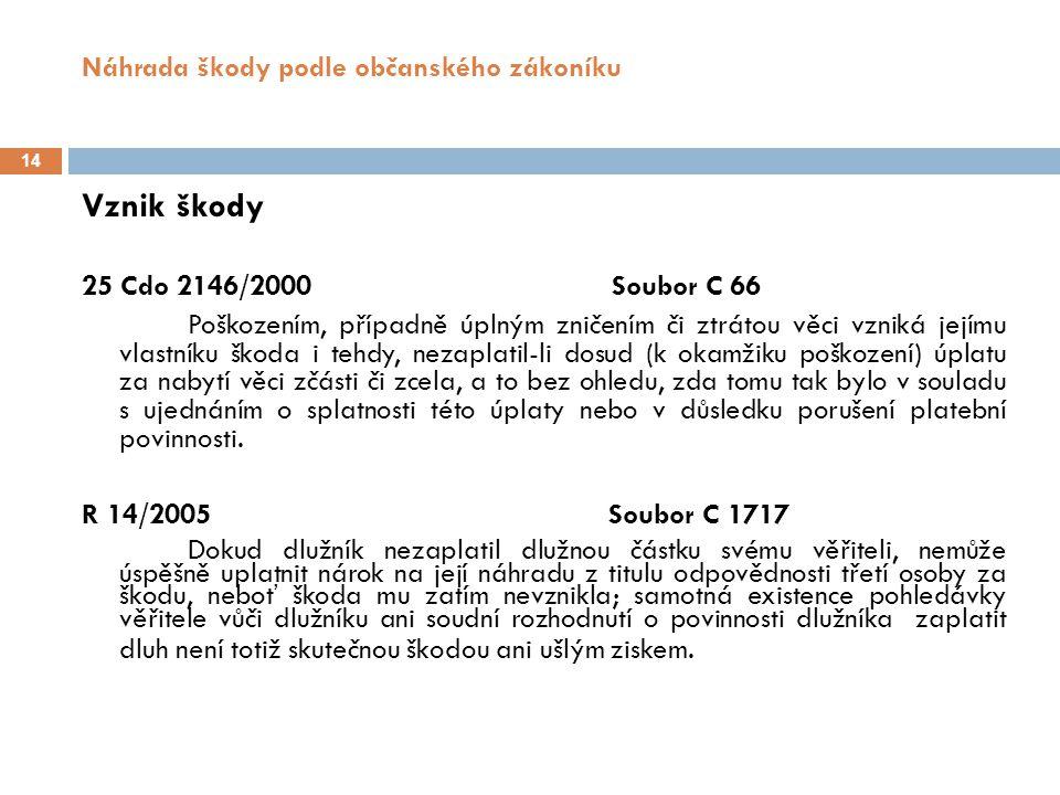 Náhrada škody podle občanského zákoníku 15 Škoda R 55/1971 Skutečná škoda - nastalé zmenšení (úbytek) majetku poškozeného; představuje vlastně majetkové hodnoty potřebné k uvedení v předešlý stav, popř.