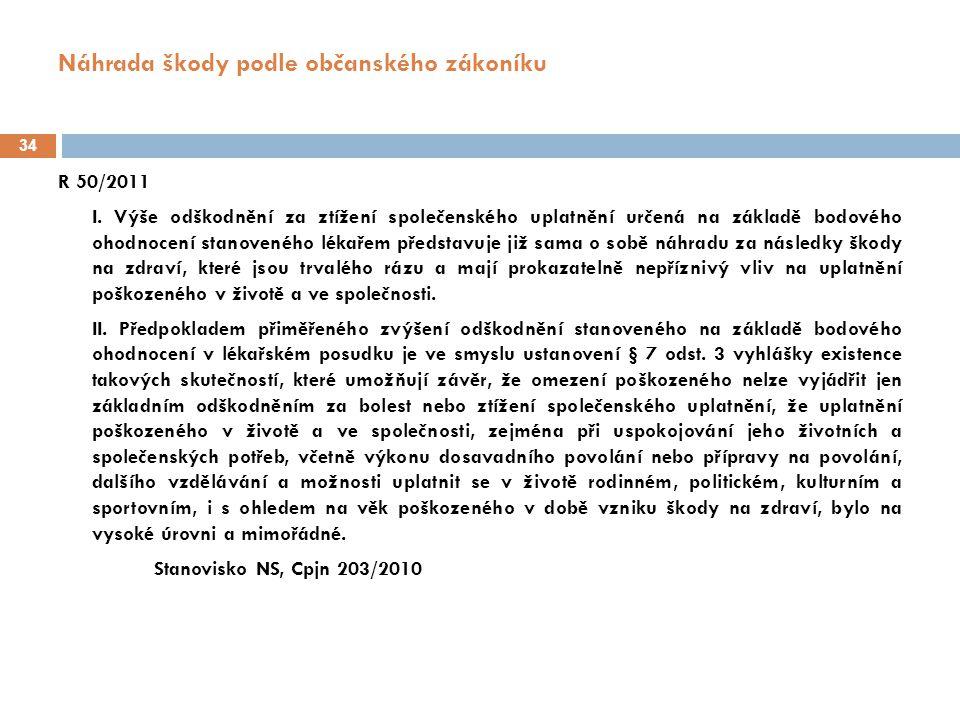 Náhrada škody podle občanského zákoníku 34 R 50/2011 I.