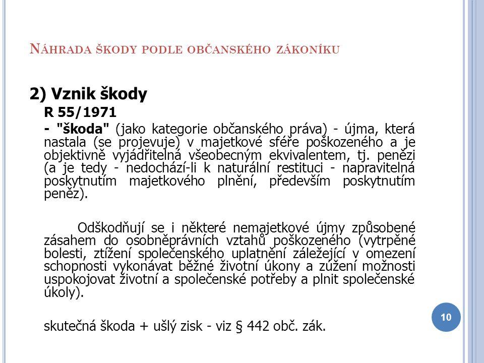 N ÁHRADA ŠKODY PODLE OBČANSKÉHO ZÁKONÍKU 2) Vznik škody R 55/1971 -