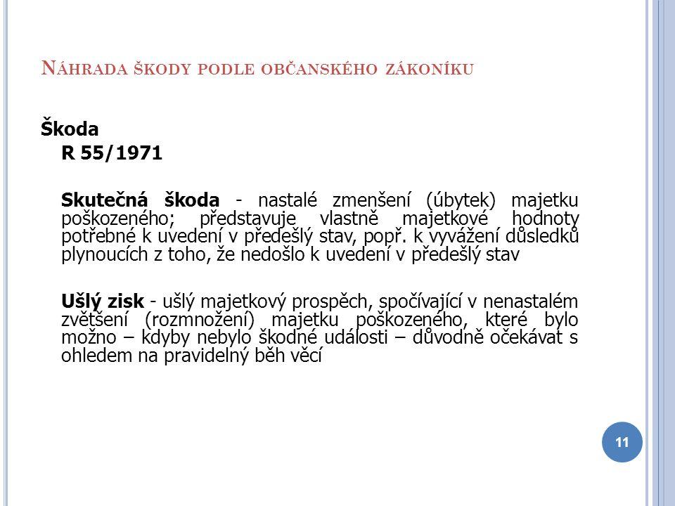 N ÁHRADA ŠKODY PODLE OBČANSKÉHO ZÁKONÍKU Škoda R 55/1971 Skutečná škoda - nastalé zmenšení (úbytek) majetku poškozeného; představuje vlastně majetkové
